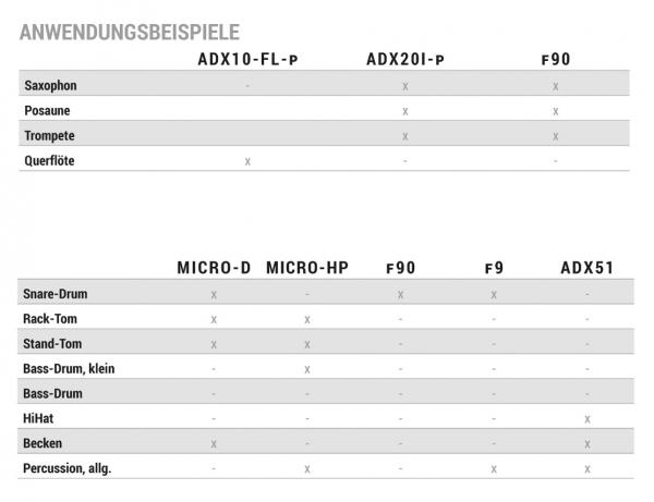 Audix ADX20i-p - TRIUS-Audio
